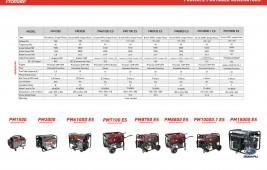 PROMATE_C0043_5-Portable-Generator_Inside1_FA_DP